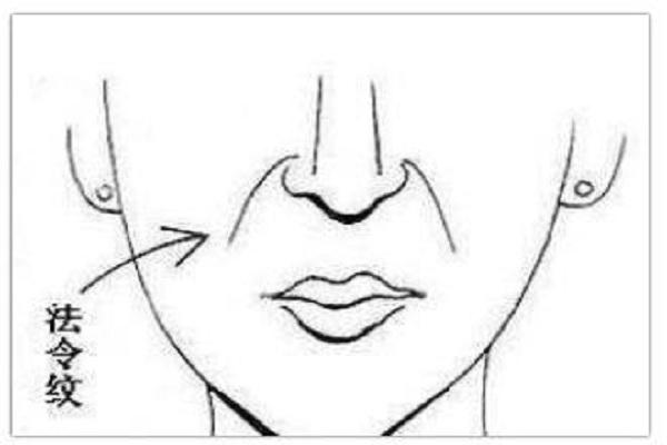 """鼻下带 """"金沟"""" 是吉还是凶,百发百中!"""